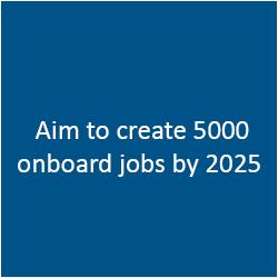 Shosholoza Ocean Academy aim-to-create-jobs