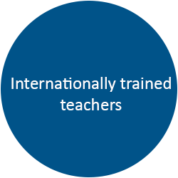 Shosholoza Ocean Academy internationally-trained-teachers
